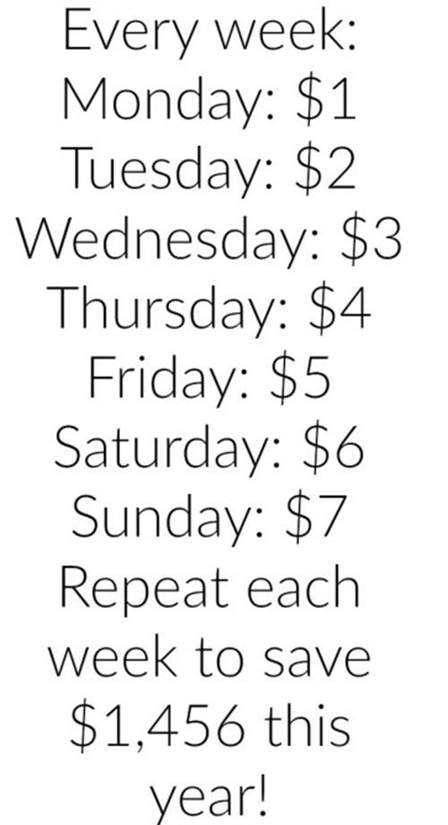 You can save money very fast by following this chart.